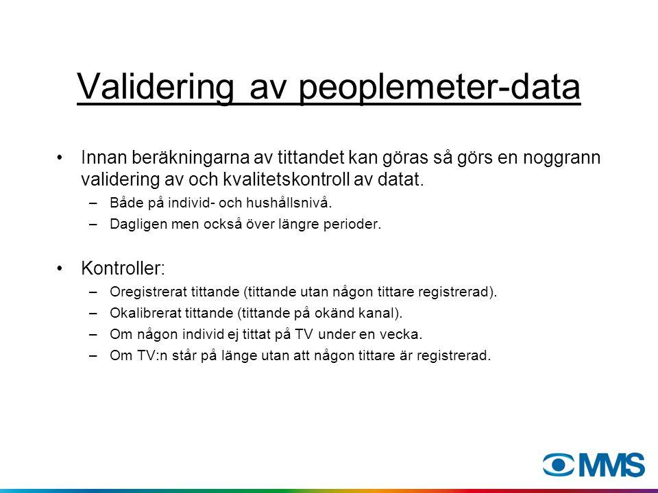 Validering av peoplemeter-data Innan beräkningarna av tittandet kan göras så görs en noggrann validering av och kvalitetskontroll av datat. –Både på i