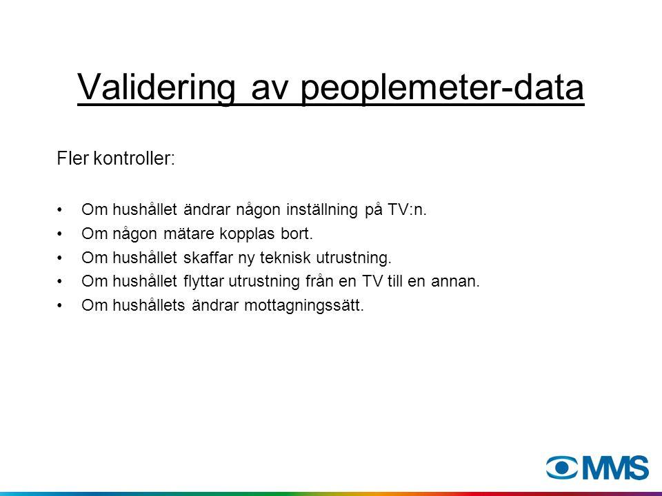 Validering av peoplemeter-data Fler kontroller: Om hushållet ändrar någon inställning på TV:n. Om någon mätare kopplas bort. Om hushållet skaffar ny t