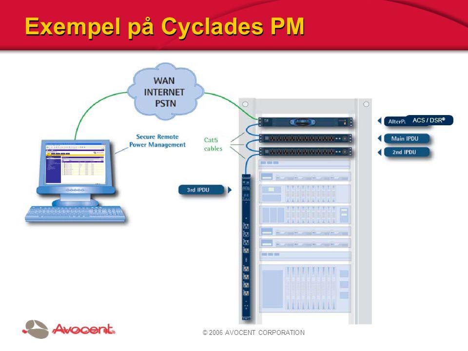 © 2006 AVOCENT CORPORATION Exempel på Cyclades PM ACS / DSR ®