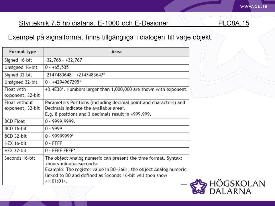 Styrteknik 7.5 hp distans: E-1000 och E-Designer PLC8A:15 Exempel på signalformat finns tillgängliga i dialogen till varje objekt: