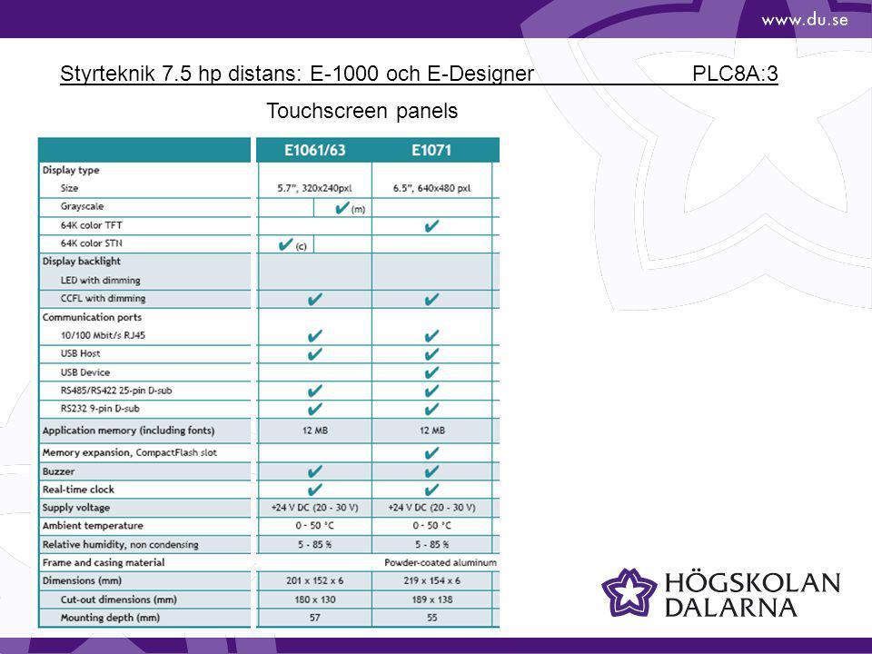 Styrteknik 7.5 hp distans: E-1000 och E-Designer PLC8A:3 Touchscreen panels