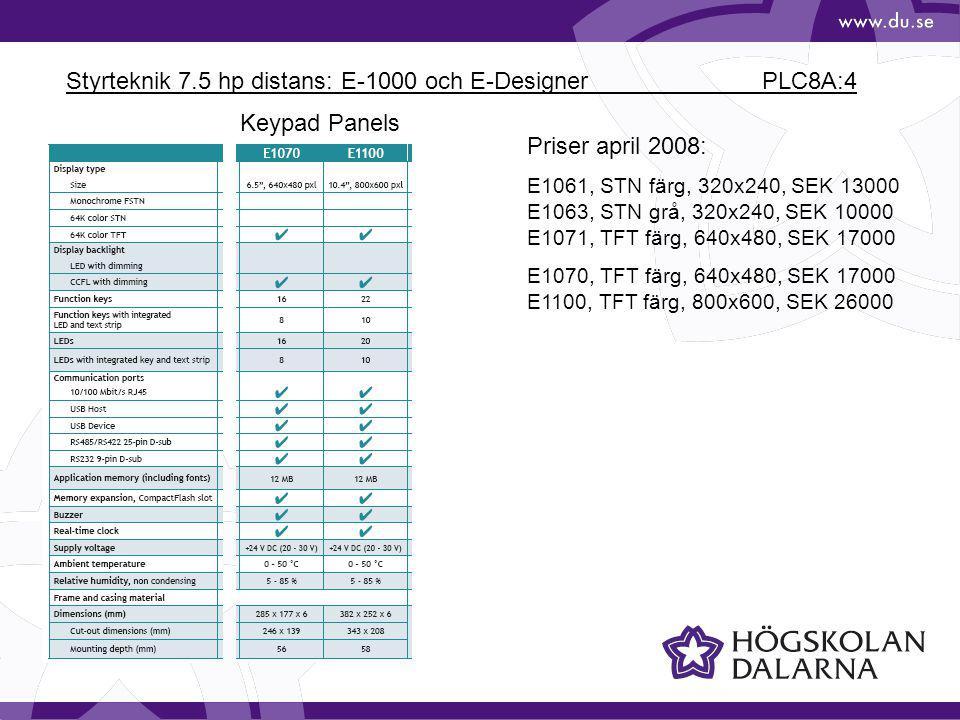 Styrteknik 7.5 hp distans: E-1000 och E-Designer PLC8A:4 Priser april 2008: E1061, STN färg, 320x240, SEK 13000 E1063, STN grå, 320x240, SEK 10000 E1071, TFT färg, 640x480, SEK 17000 E1070, TFT färg, 640x480, SEK 17000 E1100, TFT färg, 800x600, SEK 26000 Keypad Panels