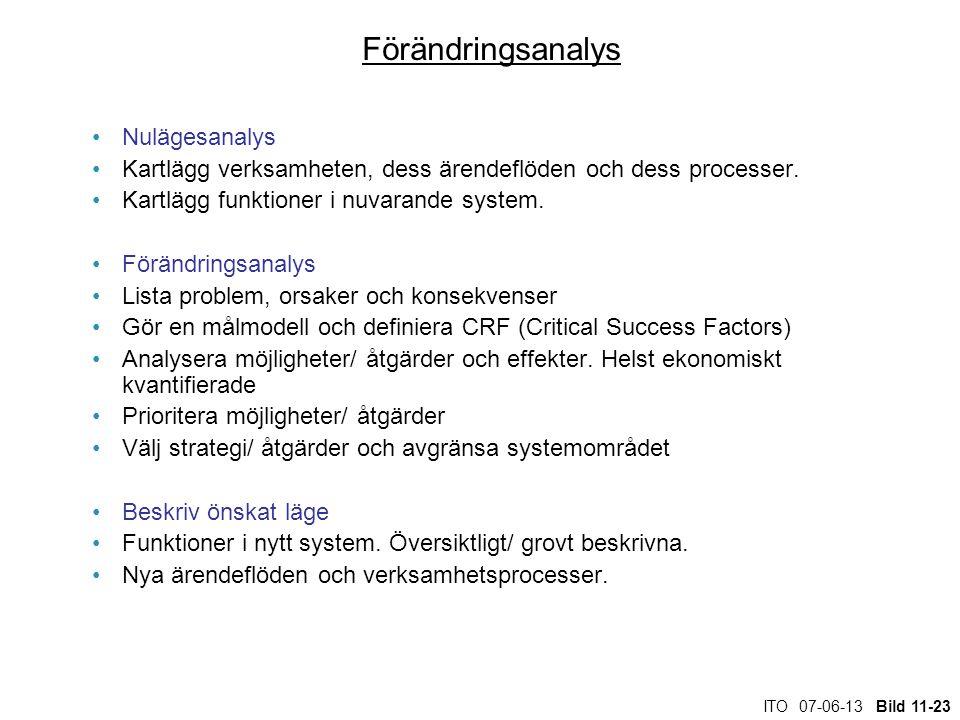 ITO 07-06-13 Bild 11-23 Förändringsanalys Nulägesanalys Kartlägg verksamheten, dess ärendeflöden och dess processer. Kartlägg funktioner i nuvarande s