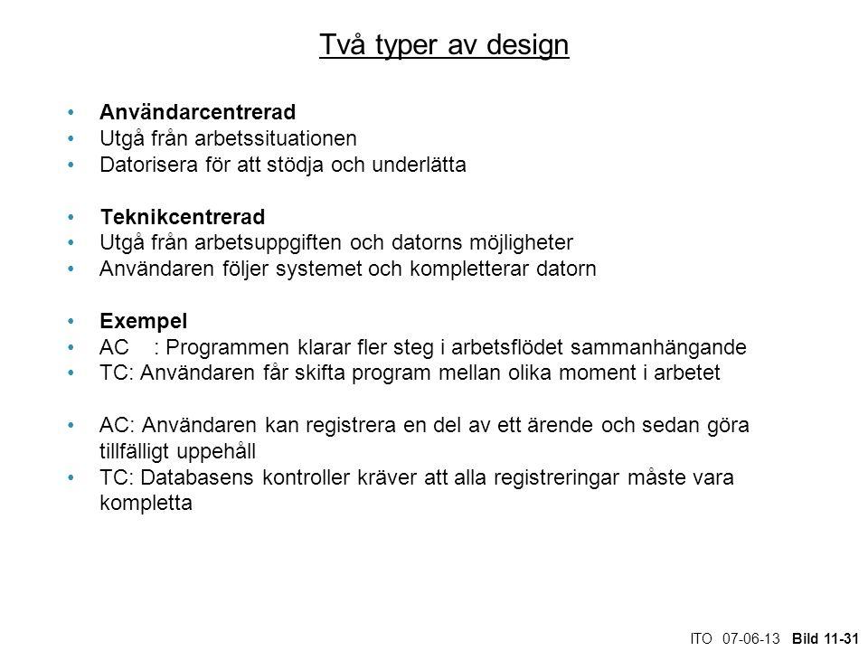 ITO 07-06-13 Bild 11-31 Två typer av design Användarcentrerad Utgå från arbetssituationen Datorisera för att stödja och underlätta Teknikcentrerad Utg