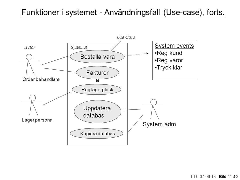 ITO 07-06-13 Bild 11-40 Funktioner i systemet - Användningsfall (Use-case), forts. Beställa vara Reg lagerplock Fakturer a Uppdatera databas Kopiera d