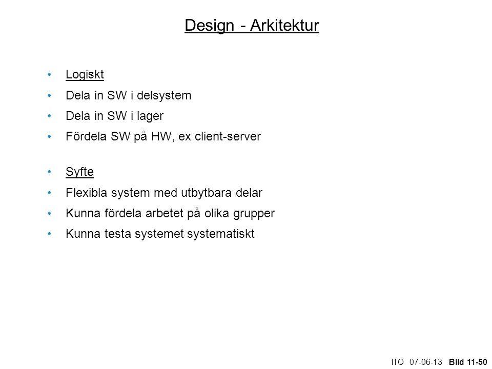 ITO 07-06-13 Bild 11-50 Design - Arkitektur Logiskt Dela in SW i delsystem Dela in SW i lager Fördela SW på HW, ex client-server Syfte Flexibla system