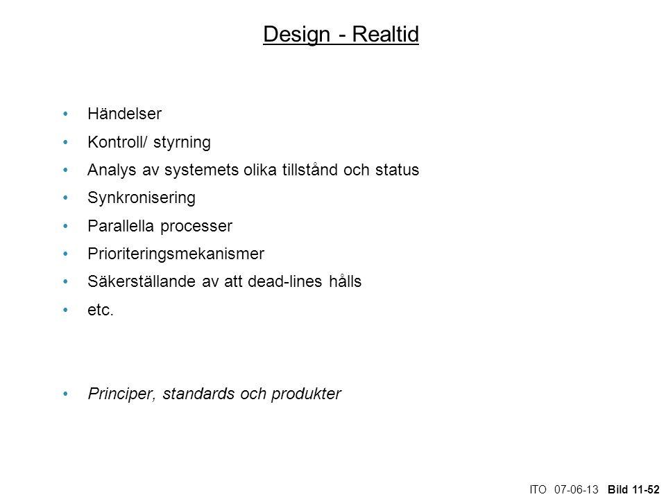 ITO 07-06-13 Bild 11-52 Design - Realtid Händelser Kontroll/ styrning Analys av systemets olika tillstånd och status Synkronisering Parallella process