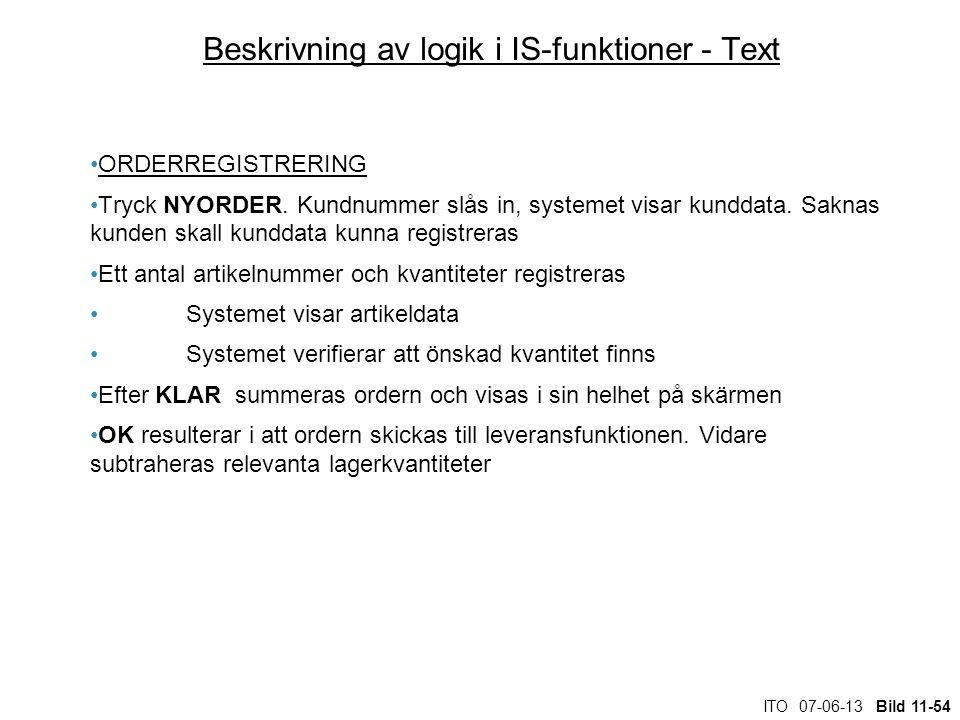 ITO 07-06-13 Bild 11-54 Beskrivning av logik i IS-funktioner - Text ORDERREGISTRERING Tryck NYORDER. Kundnummer slås in, systemet visar kunddata. Sakn
