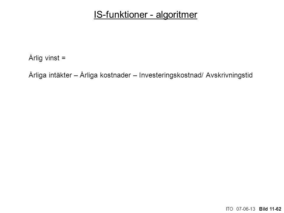 ITO 07-06-13 Bild 11-62 IS-funktioner - algoritmer Årlig vinst = Årliga intäkter – Årliga kostnader – Investeringskostnad/ Avskrivningstid