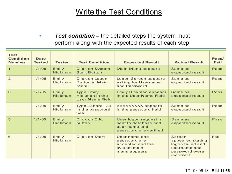 ITO 07-06-13 Bild 11-65 Write the Test Conditions Test condition – the detailed steps the system must perform along with the expected results of each
