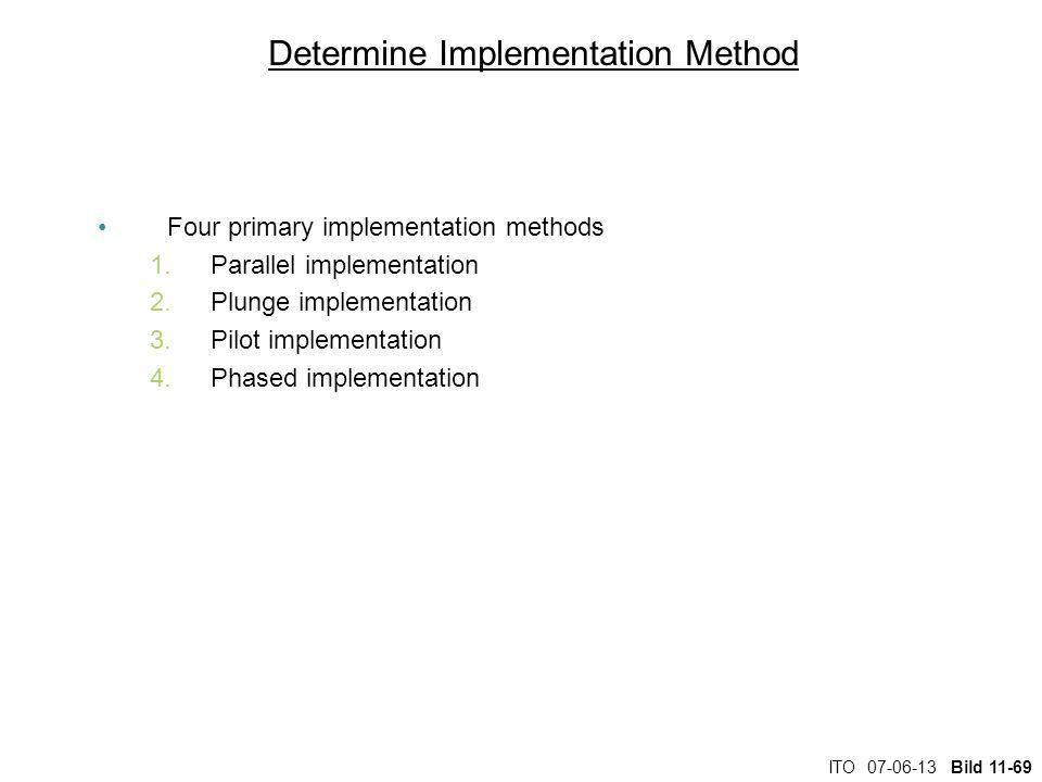 ITO 07-06-13 Bild 11-69 Determine Implementation Method Four primary implementation methods 1.Parallel implementation 2.Plunge implementation 3.Pilot