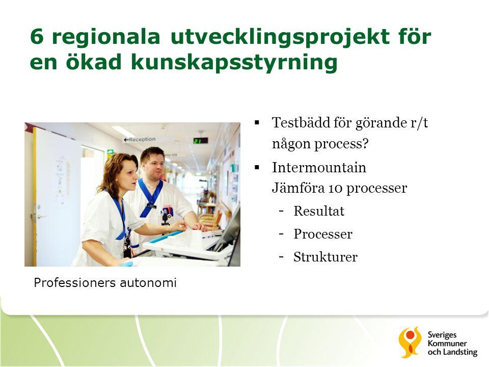 6 regionala utvecklingsprojekt för en ökad kunskapsstyrning  Testbädd för görande r/t någon process?  Intermountain Jämföra 10 processer -Resultat -