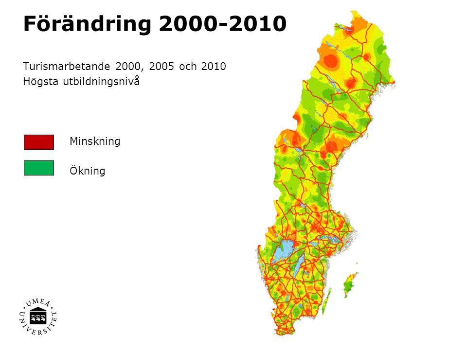 Förändring 2000-2010 Turismarbetande 2000, 2005 och 2010 Högsta utbildningsnivå Minskning Ökning