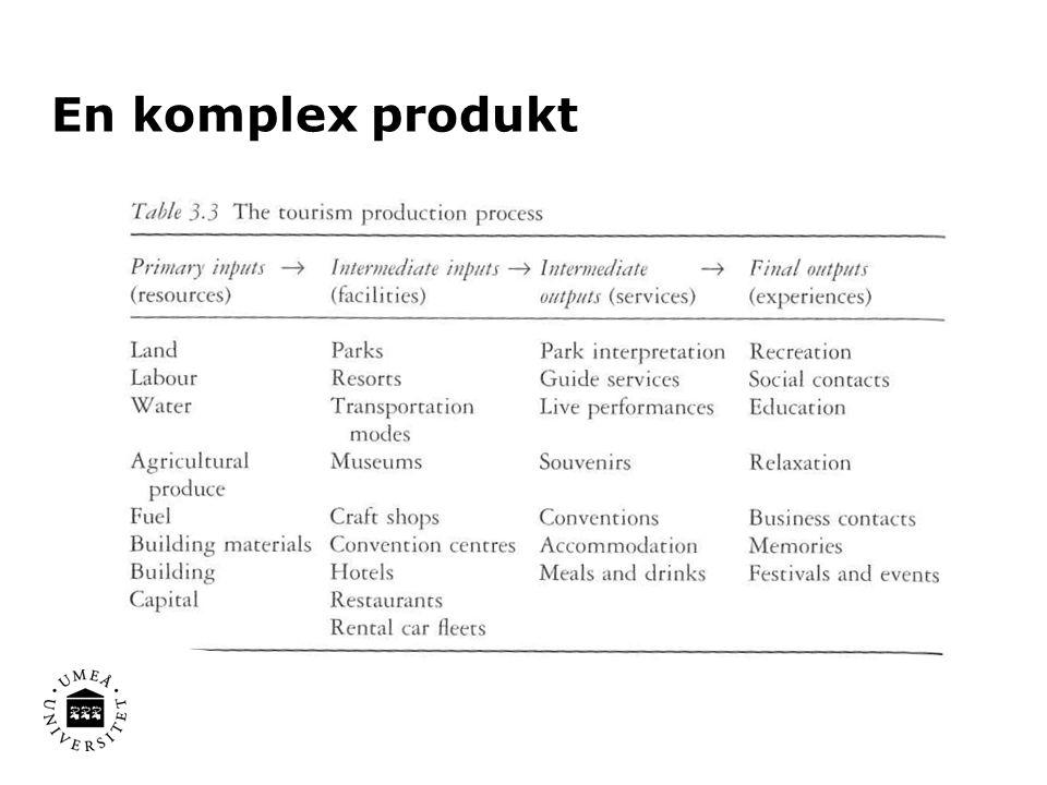 En komplex produkt