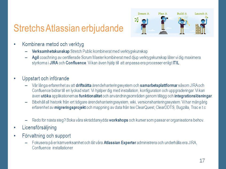 Stretchs Atlassian erbjudande 17 Kombinera metod och verktyg – Verksamhetskunskap Stretch Public kombinerat med verktygskunskap – Agil coachning av ce