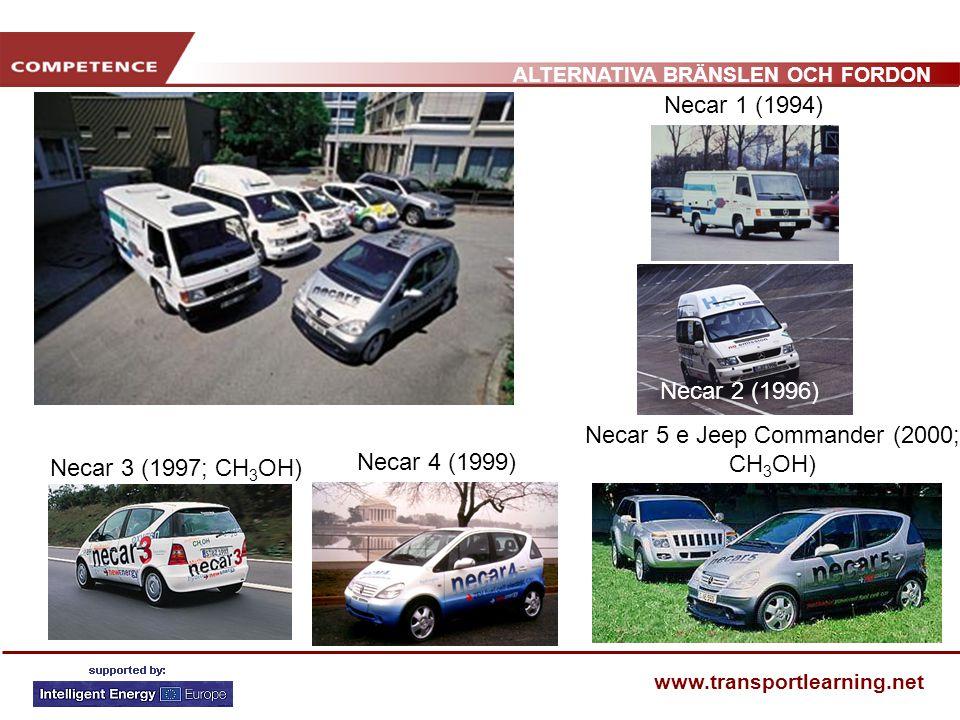 ALTERNATIVA BRÄNSLEN OCH FORDON www.transportlearning.net Necar 5 e Jeep Commander (2000; CH 3 OH) Necar 4 (1999) Necar 1 (1994) Necar 3 (1997; CH 3 OH) Necar 2 (1996)