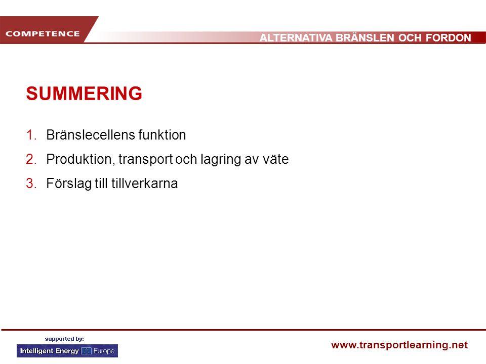 ALTERNATIVA BRÄNSLEN OCH FORDON www.transportlearning.net SUMMERING 1.Bränslecellens funktion 2.Produktion, transport och lagring av väte 3.Förslag till tillverkarna