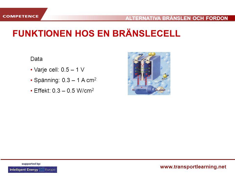 ALTERNATIVA BRÄNSLEN OCH FORDON www.transportlearning.net FUNKTIONEN HOS EN BRÄNSLECELL Data Varje cell: 0.5 – 1 V Spänning: 0.3 – 1 A cm 2 Effekt: 0.3 – 0.5 W/cm 2