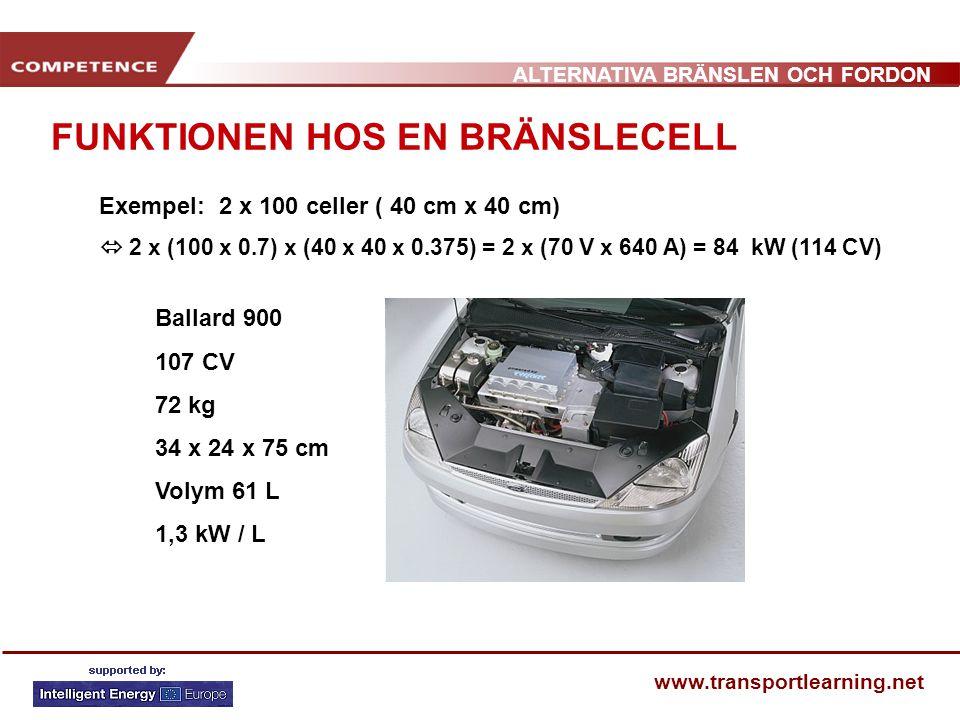 ALTERNATIVA BRÄNSLEN OCH FORDON www.transportlearning.net FUNKTIONEN HOS EN BRÄNSLECELL Exempel: 2 x 100 celler ( 40 cm x 40 cm)  2 x (100 x 0.7) x (40 x 40 x 0.375) = 2 x (70 V x 640 A) = 84 kW (114 CV) Ballard 900 107 CV 72 kg 34 x 24 x 75 cm Volym 61 L 1,3 kW / L