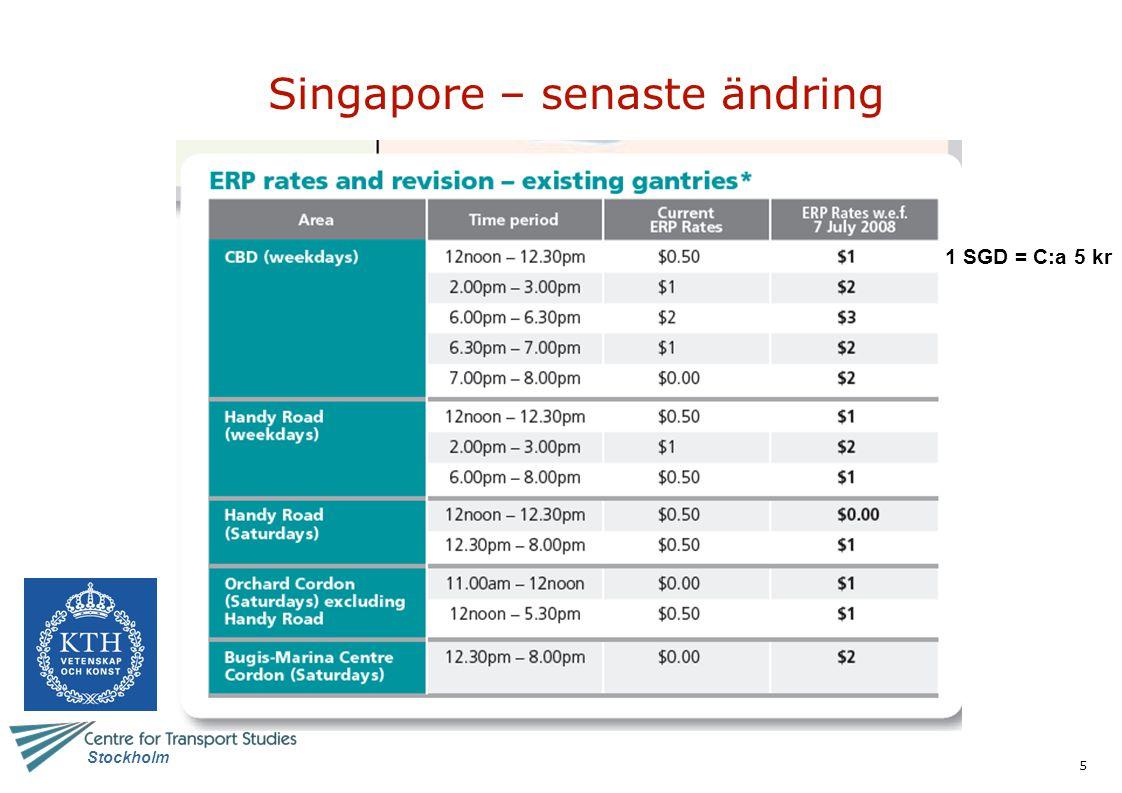 5 Stockholm Singapore – senaste ändring 1 SGD = C:a 5 kr