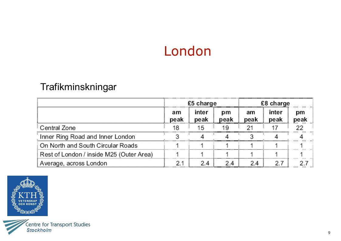 10 Stockholm London Introduktionen av avgiftssystemet beräknas ha inneburit −2% till 5% färre olyckor med personskada −NOx -8 procent −PM10 -6 procent Utvidgningen med den västra delen: −-2,5 % NOx −-4 % PM10 −-6 % CO2