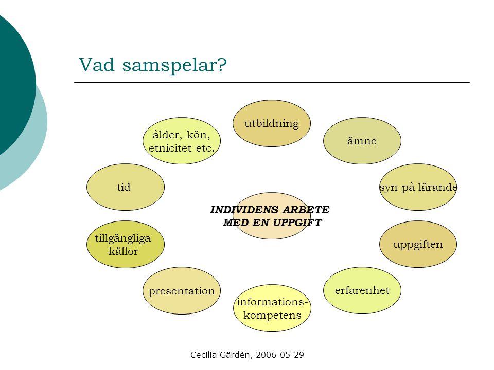 Cecilia Gärdén, 2006-05-29 Vad samspelar? INDIVIDENS ARBETE MED EN UPPGIFT utbildningämnesyn på lärandeuppgiftenerfarenhet informations- kompetens pre