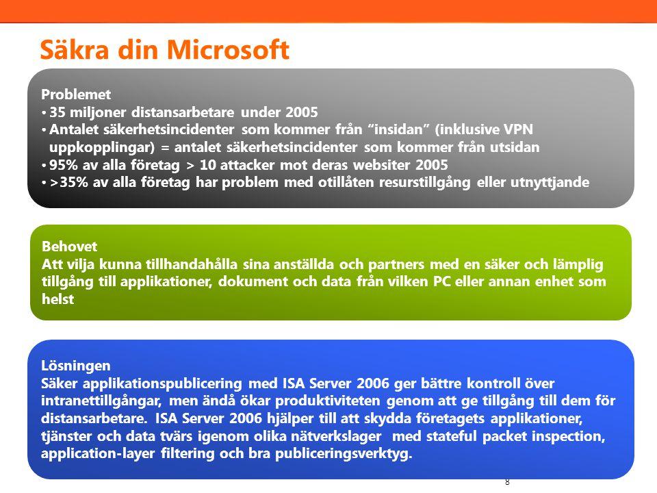 8 Säkra din Microsoft applikationsinfrastruktur Problemet 35 miljoner distansarbetare under 2005 Antalet säkerhetsincidenter som kommer från insidan (inklusive VPN uppkopplingar) = antalet säkerhetsincidenter som kommer från utsidan 95% av alla företag > 10 attacker mot deras websiter 2005 >35% av alla företag har problem med otillåten resurstillgång eller utnyttjande Behovet Att vilja kunna tillhandahålla sina anställda och partners med en säker och lämplig tillgång till applikationer, dokument och data från vilken PC eller annan enhet som helst Lösningen Säker applikationspublicering med ISA Server 2006 ger bättre kontroll över intranettillgångar, men ändå ökar produktiviteten genom att ge tillgång till dem för distansarbetare.
