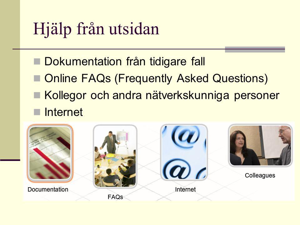 Hjälp från utsidan Dokumentation från tidigare fall Online FAQs (Frequently Asked Questions) Kollegor och andra nätverkskunniga personer Internet