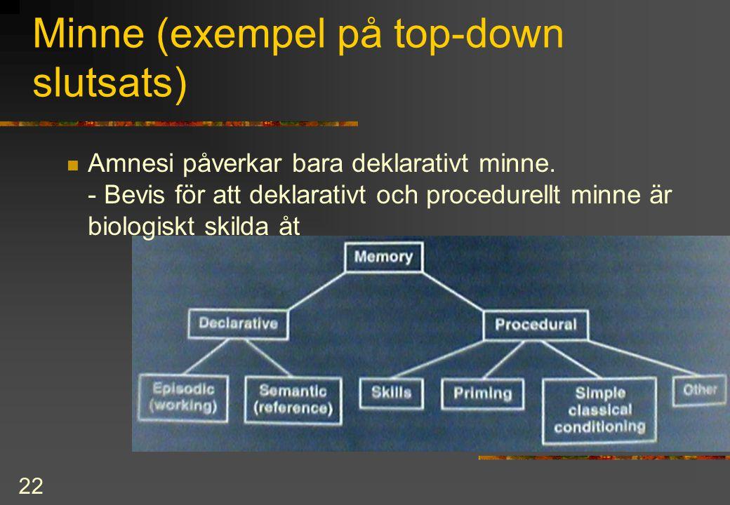 22 Minne (exempel på top-down slutsats) Amnesi påverkar bara deklarativt minne. - Bevis för att deklarativt och procedurellt minne är biologiskt skild