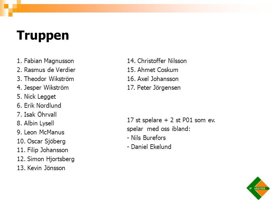 1. Fabian Magnusson 2. Rasmus de Verdier 3. Theodor Wikström 4. Jesper Wikström 5. Nick Legget 6. Erik Nordlund 7. Isak Öhrvall 8. Albin Lysell 9. Leo