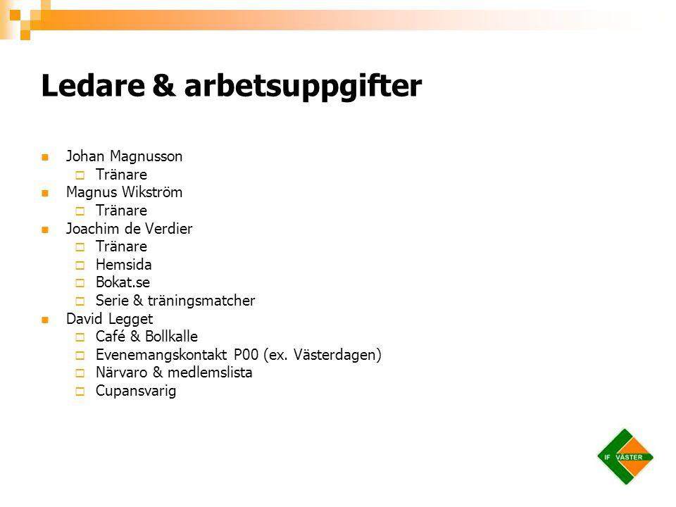 Från och med 1/1 2012 skall alla spelare mellan 12-14 år registreras i Svenska Fotbollsförbundet för att få spela match Spelare, vårdnashavare + föreningens underskrift krävs Registrering av spelare