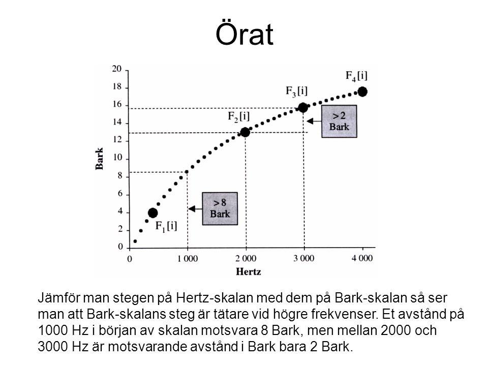 Örat Jämför man stegen på Hertz-skalan med dem på Bark-skalan så ser man att Bark-skalans steg är tätare vid högre frekvenser. Et avstånd på 1000 Hz i