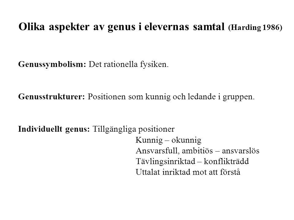 Olika aspekter av genus i elevernas samtal (Harding 1986) Genussymbolism: Det rationella fysiken. Individuellt genus: Tillgängliga positioner Kunnig –
