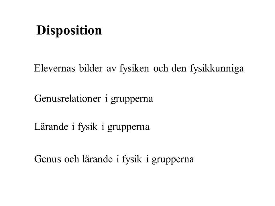 Elevernas bilder av fysiken och den fysikkunniga Genusrelationer i grupperna Lärande i fysik i grupperna Genus och lärande i fysik i grupperna Disposi
