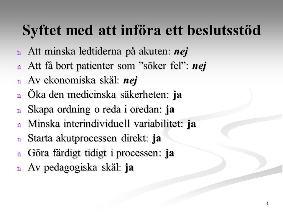 """4 Syftet med att införa ett beslutsstöd n Att minska ledtiderna på akuten: nej n Att få bort patienter som """"söker fel"""": nej n Av ekonomiska skäl: nej"""
