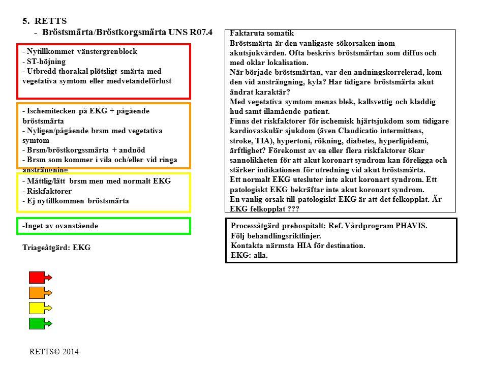 RETTS© 2014 - Nytillkommet vänstergrenblock - ST-höjning - Utbredd thorakal plötsligt smärta med vegetativa symtom eller medvetandeförlust - Ischemite