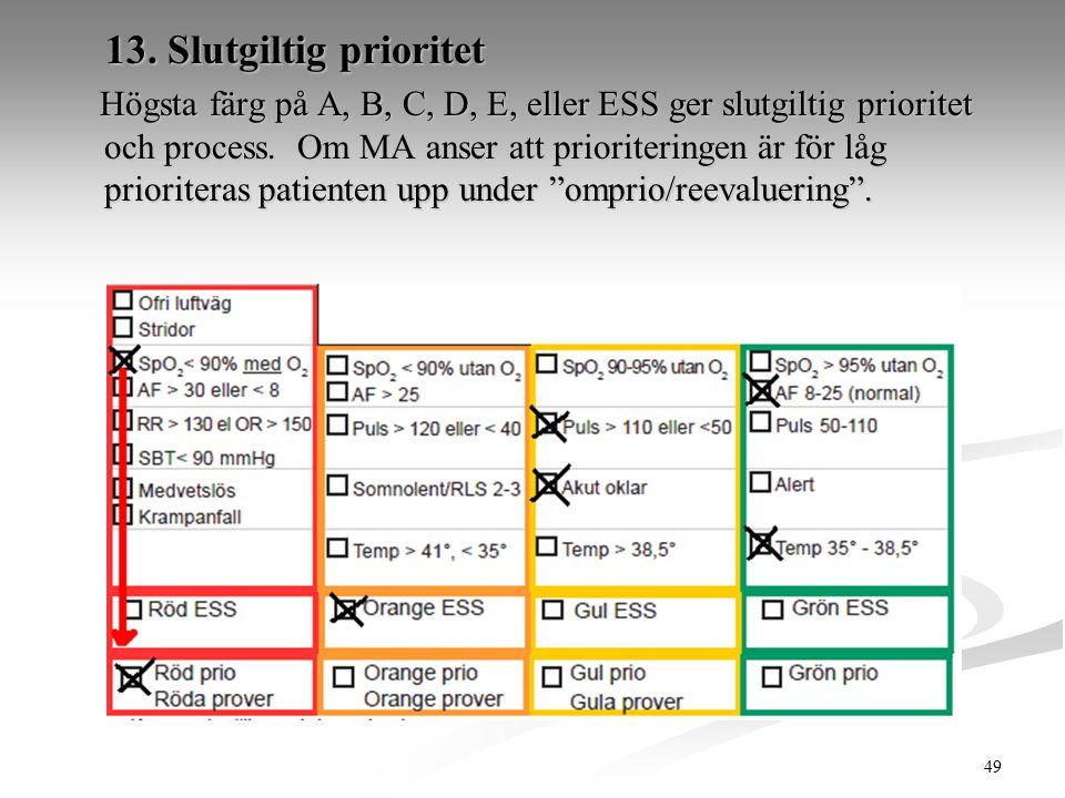 49 13. Slutgiltig prioritet 13. Slutgiltig prioritet Högsta färg på A, B, C, D, E, eller ESS ger slutgiltig prioritet och process. Om MA anser att pri