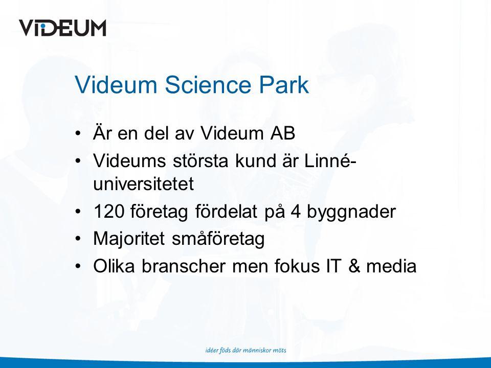 Videum Science Park Är en del av Videum AB Videums största kund är Linné- universitetet 120 företag fördelat på 4 byggnader Majoritet småföretag Olika branscher men fokus IT & media