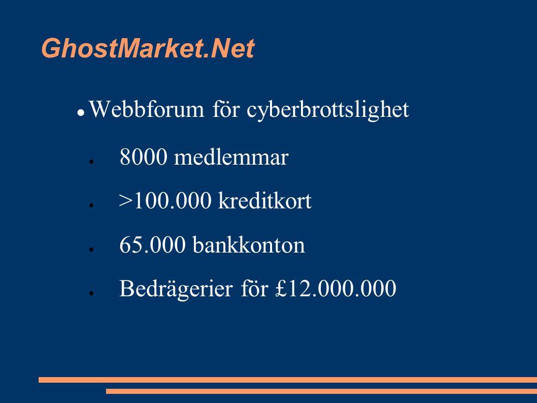 GhostMarket.Net Webbforum för cyberbrottslighet  8000 medlemmar  >100.000 kreditkort  65.000 bankkonton  Bedrägerier för £12.000.000