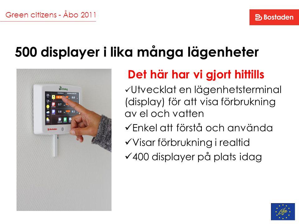 Green citizens - Åbo 2011 Displayer med olika design Det här ska vi göra Installera ytterligare 100 displayer Fyra olika varianter av design Dialog Statistik på förbrukning Jämförelser Djupintervjuer Utvärdering