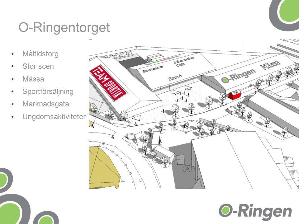 O-Ringentorget Måltidstorg Stor scen Mässa Sportförsäljning Marknadsgata Ungdomsaktiviteter