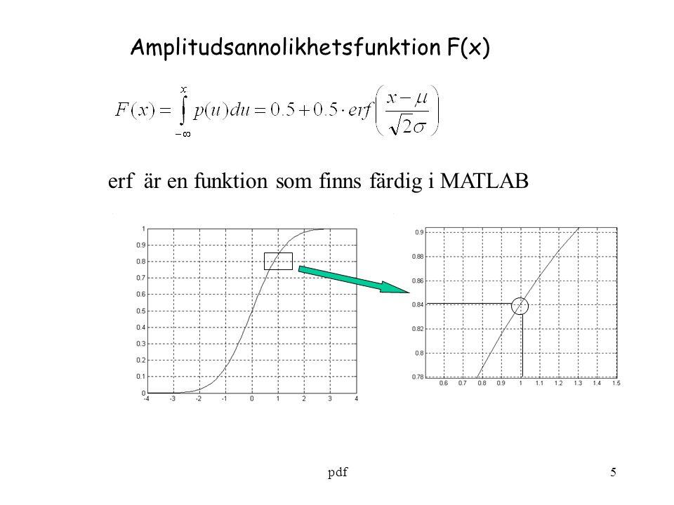 pdf5 Amplitudsannolikhetsfunktion F(x) erf är en funktion som finns färdig i MATLAB