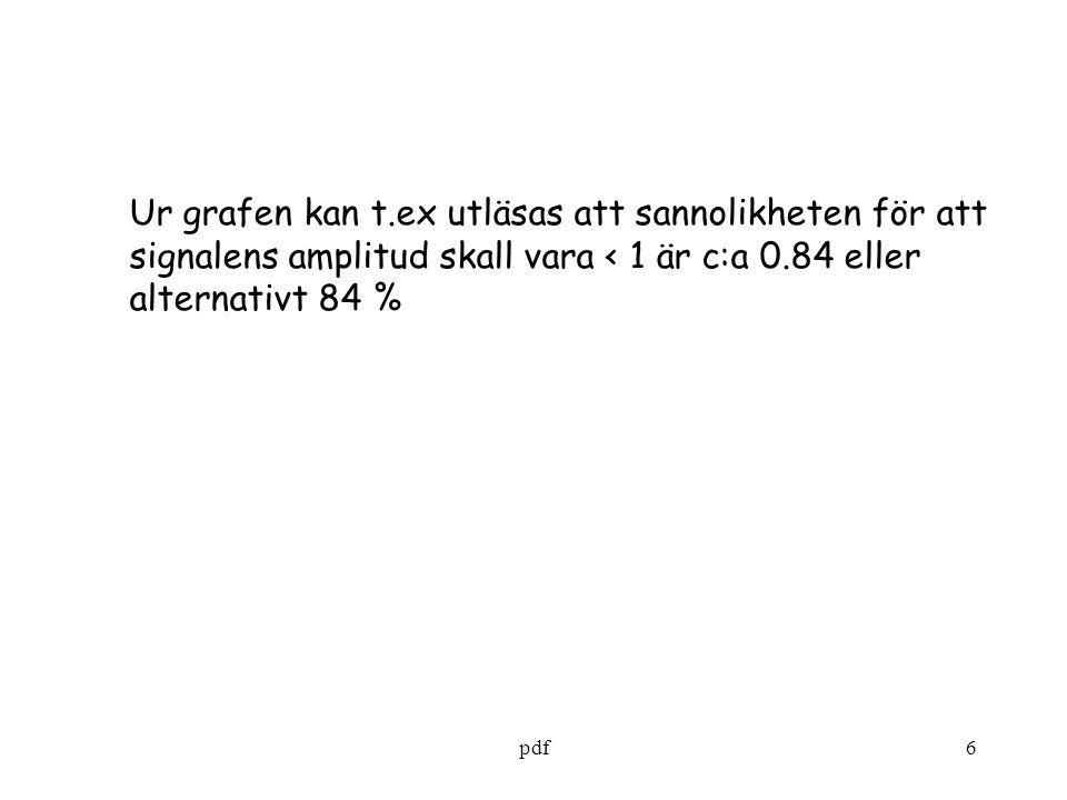 pdf6 Ur grafen kan t.ex utläsas att sannolikheten för att signalens amplitud skall vara < 1 är c:a 0.84 eller alternativt 84 %