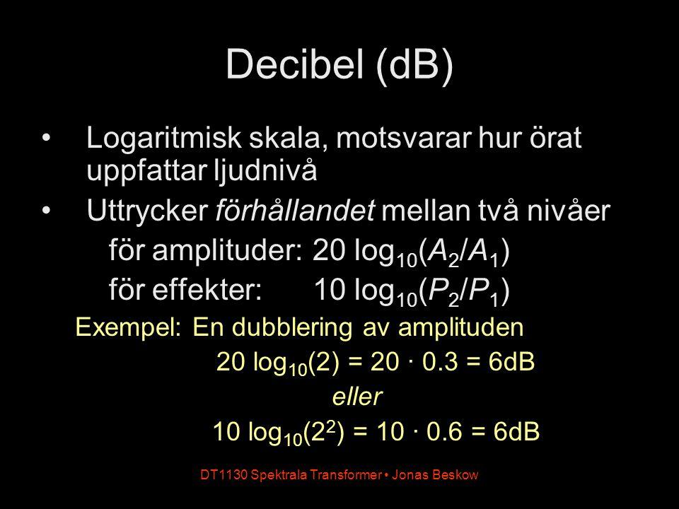 DT1130 Spektrala Transformer Jonas Beskow Decibel (dB) Logaritmisk skala, motsvarar hur örat uppfattar ljudnivå Uttrycker förhållandet mellan två nivå