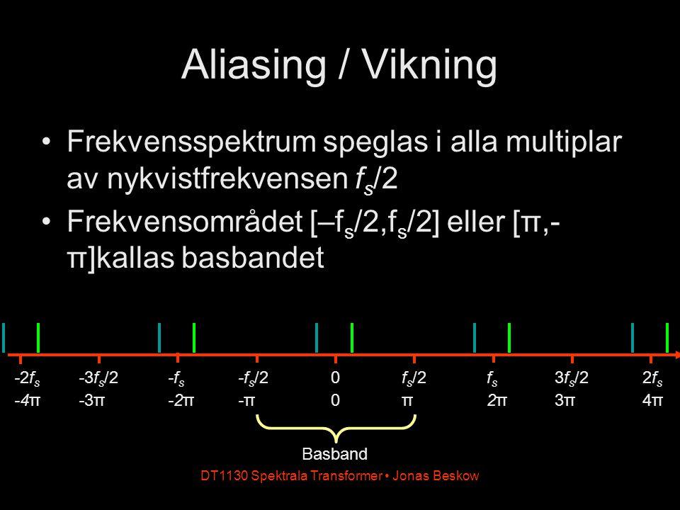 DT1130 Spektrala Transformer Jonas Beskow Aliasing / Vikning Frekvensspektrum speglas i alla multiplar av nykvistfrekvensen f s /2 Frekvensområdet [–f