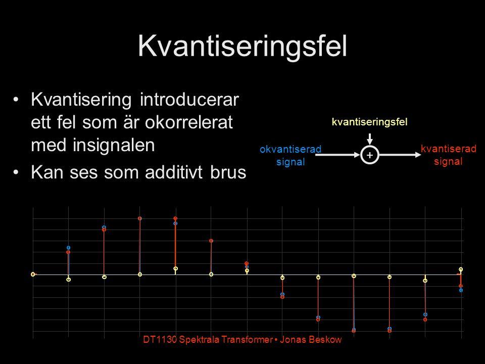 DT1130 Spektrala Transformer Jonas Beskow Aliasing / Vikning Frekvensspektrum speglas i alla multiplar av nykvistfrekvensen f s /2 Frekvensområdet [–f s /2,f s /2] eller [π,- π]kallas basbandet 0f s /2fsfs 2fs2fs -f s /2-f s -2fs-2fs -3f s /23f s /2 Basband 0π2π2π4π-π-π-2π-4π-3π3π