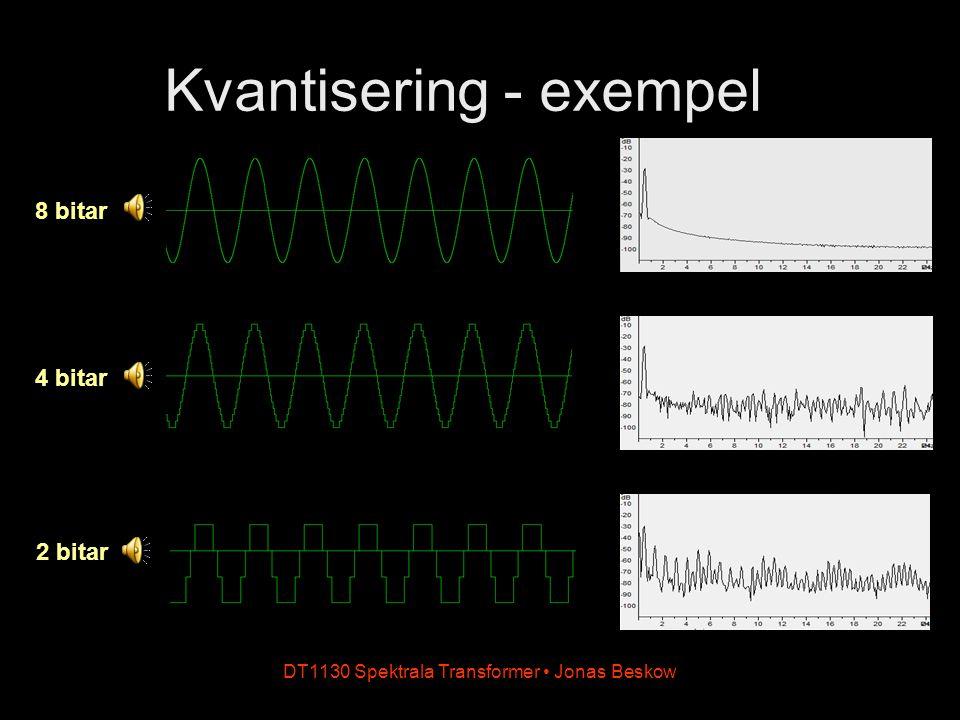 DT1130 Spektrala Transformer Jonas Beskow Signal/brus-förhållande (SNR) Absoluta felnivån är ofta ointressant Kvoten mellan signalens och brusets effekter kallas SNR (Signal-to-Noise-Ratio) Effekt ~ amplitud 2 P signal ~ (2 B-1 ) 2 = 2 2(B-1) = 2 2B /4 P brus ~ 1/12 SNR = 3·2 2B Uttrycks ofta i dB