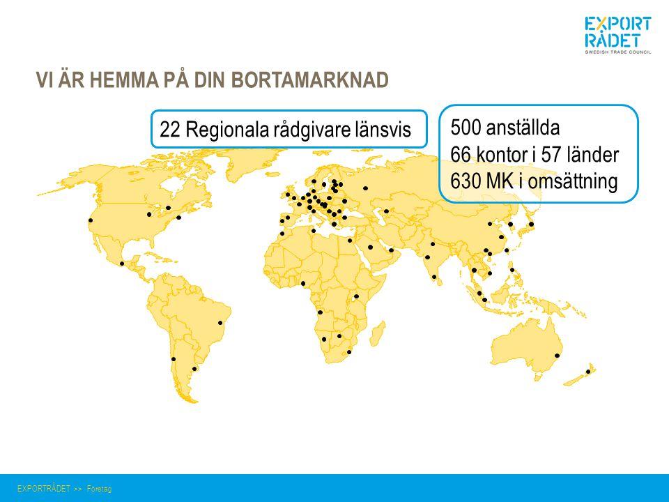 500 anställda 66 kontor i 57 länder 630 MK i omsättning VI ÄR HEMMA PÅ DIN BORTAMARKNAD EXPORTRÅDET >> Företag 22 Regionala rådgivare länsvis