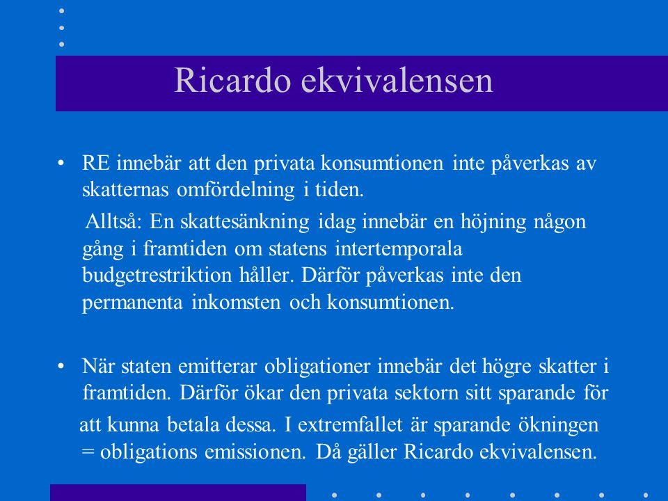 Ricardo ekvivalensen RE innebär att den privata konsumtionen inte påverkas av skatternas omfördelning i tiden. Alltså: En skattesänkning idag innebär