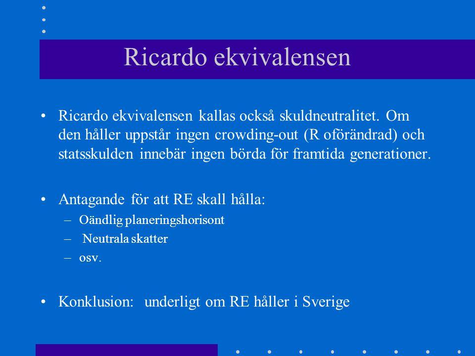 Ricardo ekvivalensen Ricardo ekvivalensen kallas också skuldneutralitet. Om den håller uppstår ingen crowding-out (R oförändrad) och statsskulden inne